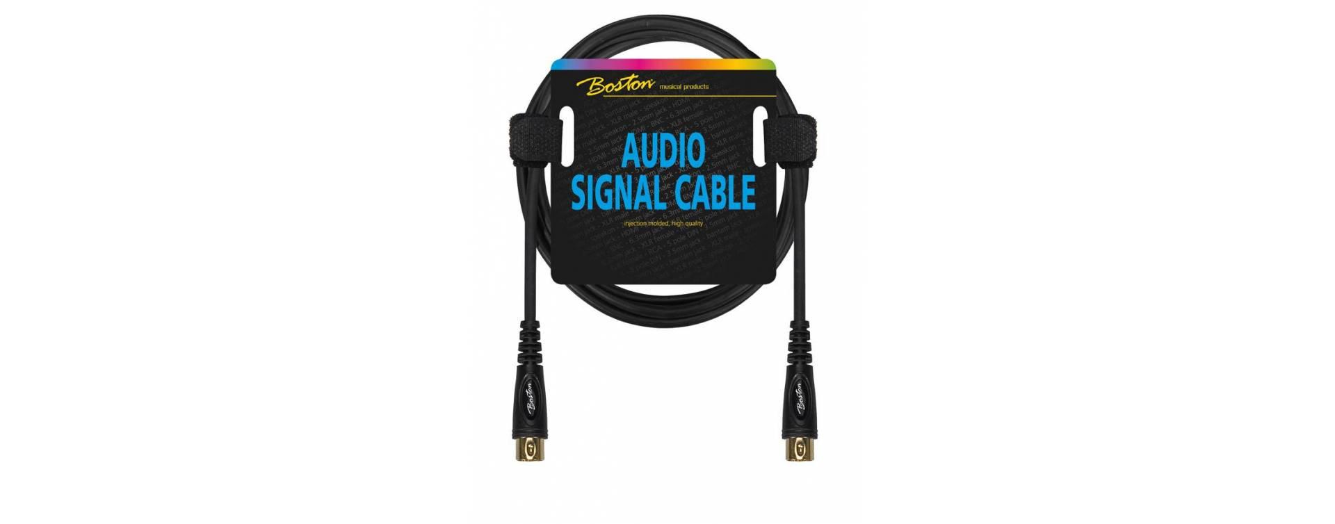 Midi kabely a rozhraní